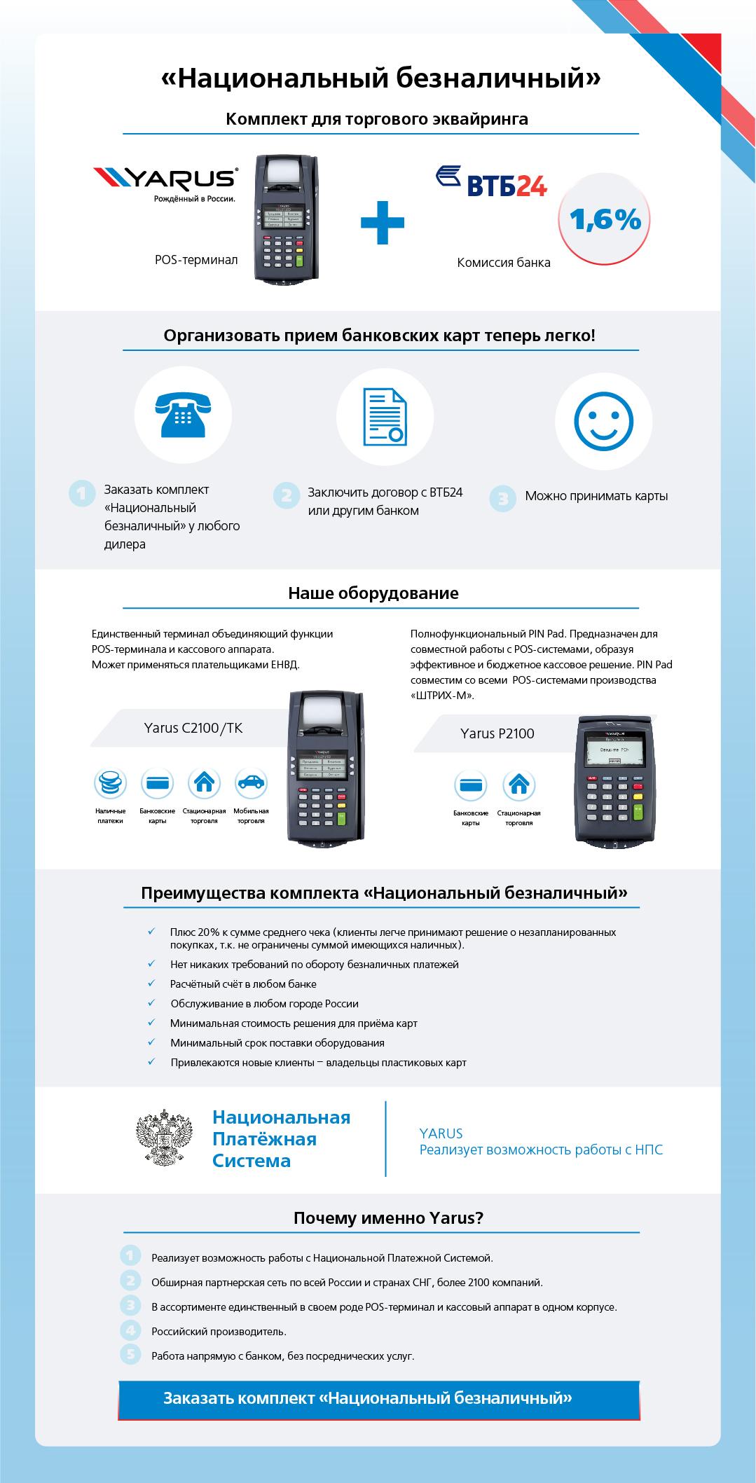 Калькулятор досрочного погашения кредита ВТБ 24 32